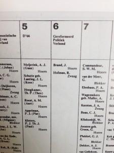 Foto Eerste kieslijst met D66 Hoorn